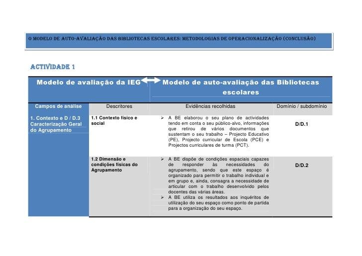 O Modelo de Auto-Avaliação das Bibliotecas Escolares: metodologias de operacionalização (conclusão)     Actividade 1    Mo...