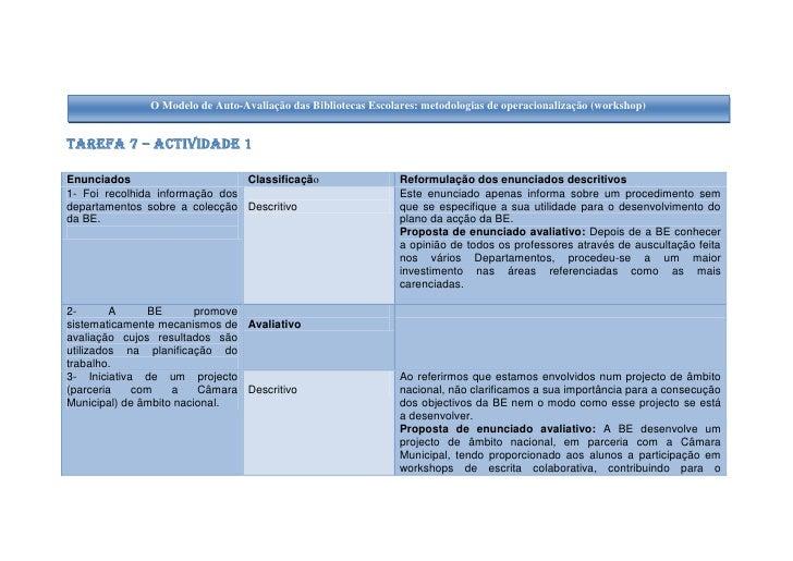O Modelo de Auto-Avaliação das Bibliotecas Escolares: metodologias de operacionalização (workshop)   Tarefa 7 – actividade...
