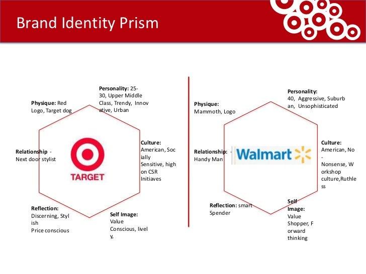 target corporation organizational culture Target: managing operations to create  managing operations to create competitive advantage  target is an organizational culture that encourages and.