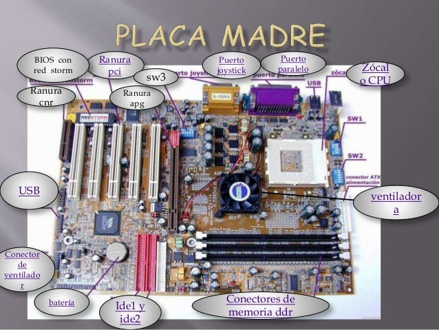 Puerto paralelo Zócal o CPU Puerto joystick ventilador a Conectores de memoria ddr Ide1 y ide2 batería Ranura pci Ranura c...