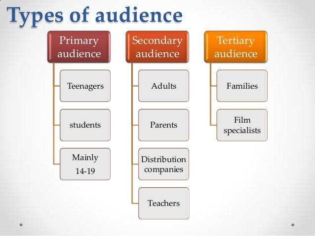Target audience for short film