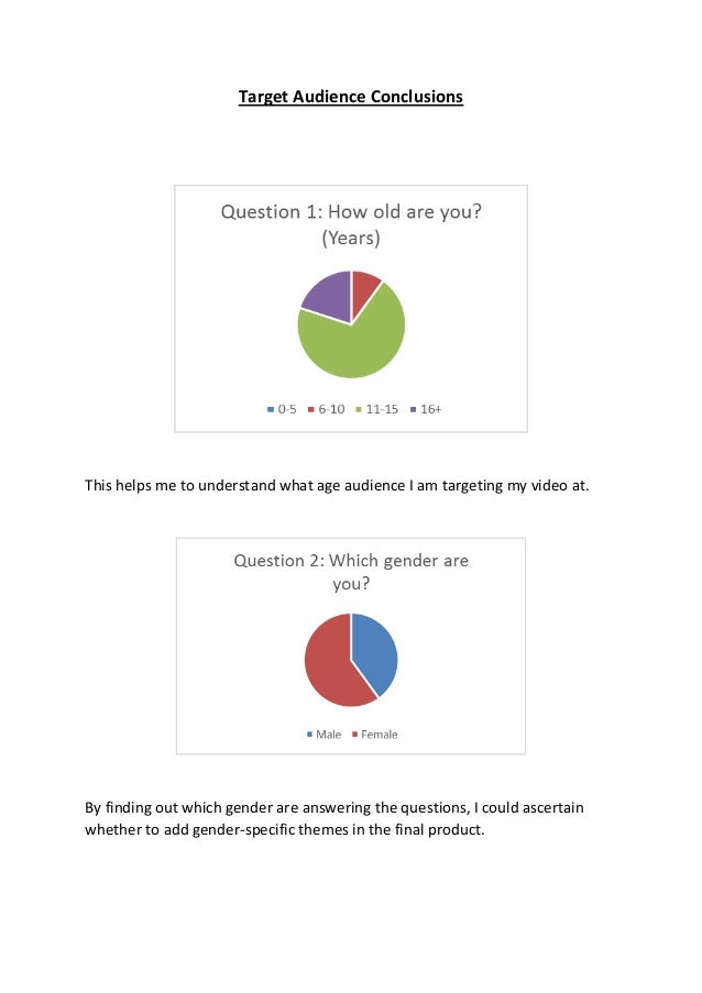 Target Audience ConclusionsThis helps me to understand what age audience I am targeting my video at.By finding out which g...