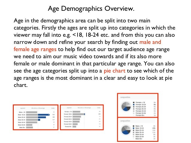 target audience demographics and psychographics for A target market can be grouped or classified based on five main aspects namely product, demographics, geography, customer behavior, and customer attitudes or psychograph since its inception, the main marketing strategy for wal-mart has remained as offering products to customers at low prices with an aim of achieving volume sales at a reduced.