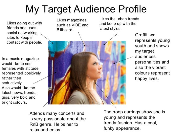 Target audience research focus group