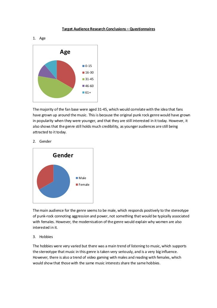 Target Audience Research Conclusions – Questionnaires1. Age                Age                                0-15        ...