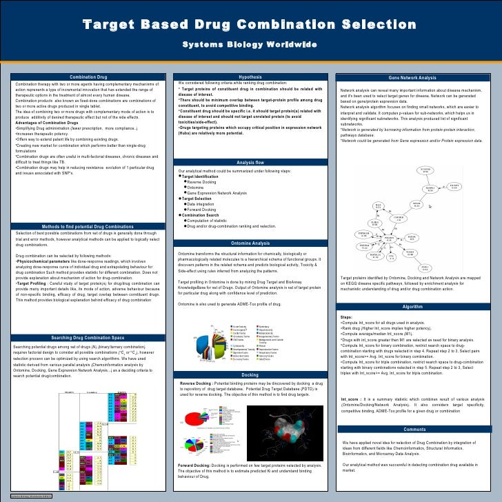 Target Based Drug Combination Selection Systems Biology Worldwide Combination Drug <ul><li>Combination therapy with two or...