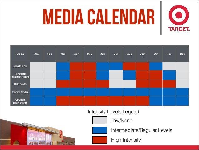 Media Calendar Media Jan Feb Mar Apr May Jun Jul Aug Sept Oct Nov Dec Local Radio Targeted Internet Radio Billboards Socia...