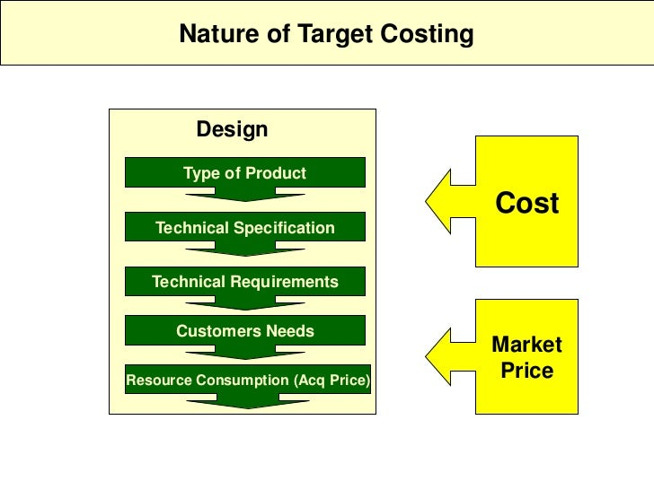 target cost management