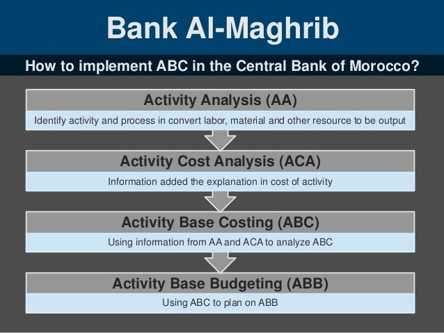 abc costing analysis of a hotel Srs for abc loan management system essay  q1 how is activity-based costing (abc)  abc analysis (inventory).
