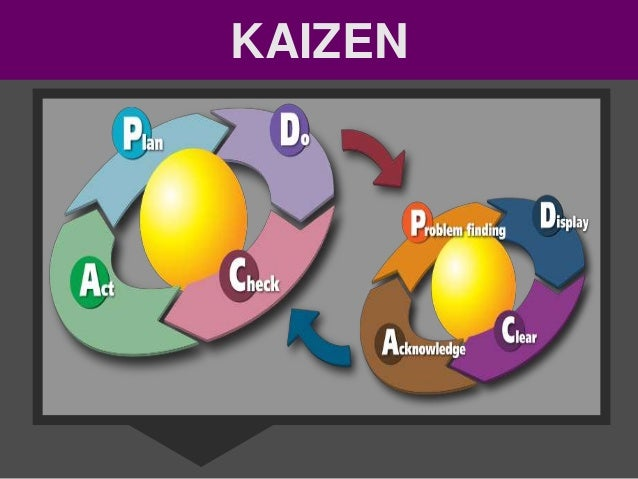 toyota kaizen costing Because in kaizen costing, the product costs must be lowered down   management that brought toyota a high performance in cost and quality  competitiveness.