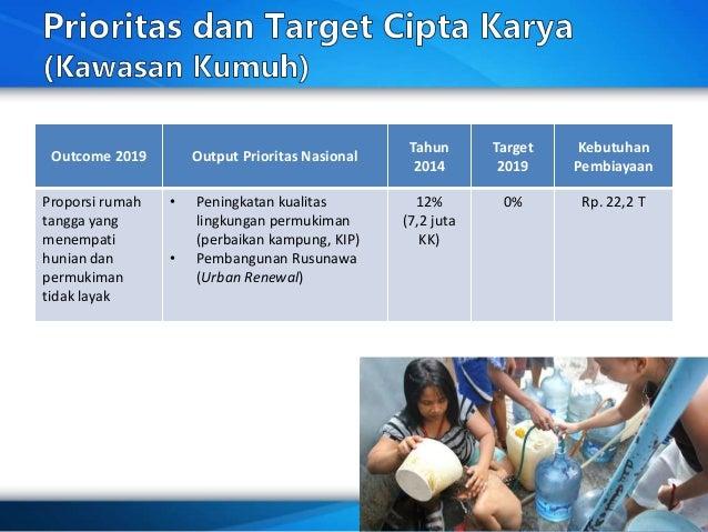 Target dan Prioritas Pembangunan Bidang Cipta Karya 2015-2019