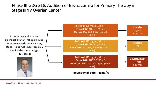 Targeted therapy in frontline treatment of advanced ovarian