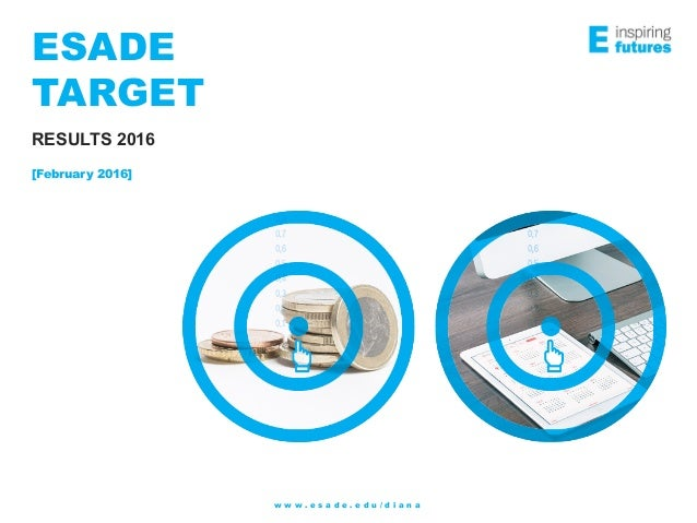 ESADE TARGET | 2016 w w w . e s a d e . e d u / d i a n a [February 2016] ESADE TARGET RESULTS 2016