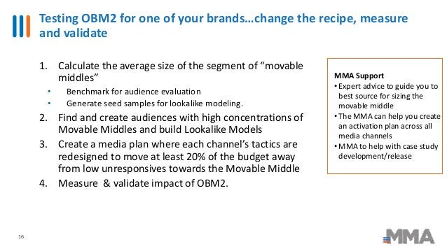 """1. Calculate the average size of the segment of """"movable middles"""" • Benchmark for audience evaluation • Generate seed samp..."""