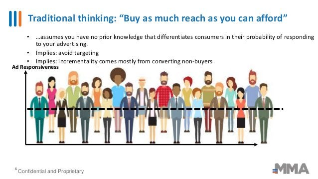 """Traditional thinking: """"Buy as much reach as you can afford"""" 6 6 Confidential and Proprietary • …assumes you have no prior ..."""