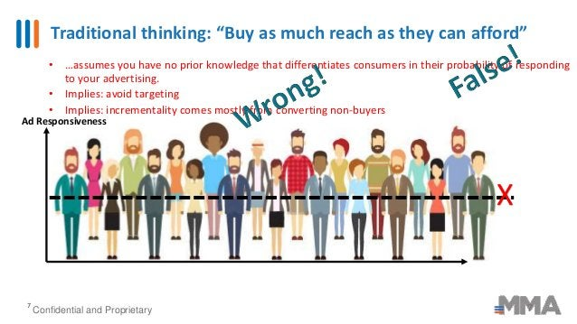 """Traditional thinking: """"Buy as much reach as they can afford"""" 7 7 Confidential and Proprietary • …assumes you have no prior..."""