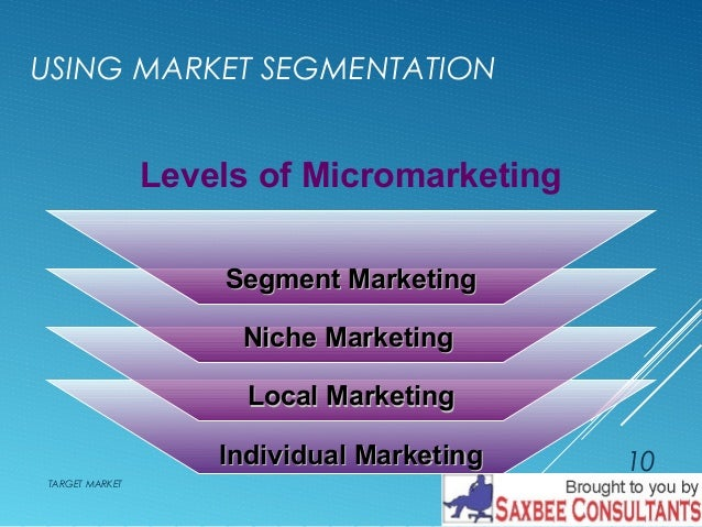 argument for market segmentation [249 pages report] augmented reality market & virtual reality market categories the global market by offering (hardware & software), device type (hmd, hud, handheld device, gesture tracking), application (enterprise, consumer, commercial, healthcare, automotive), and geography.