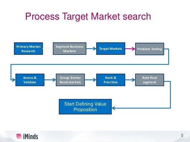 Market segmentation Target Market - Workbook