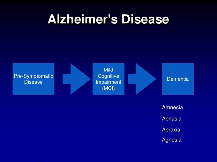 Everything You Need to Know About Alzheimer's Disease