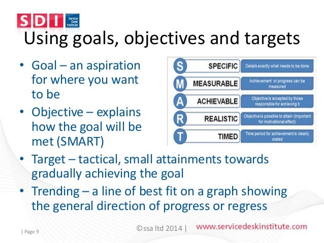 Targets That Work For The Service Desk Susan Storey