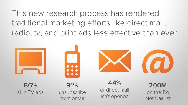 Target Students Throughout The Enrollment Cycle with Inbound Marketing Slide 3