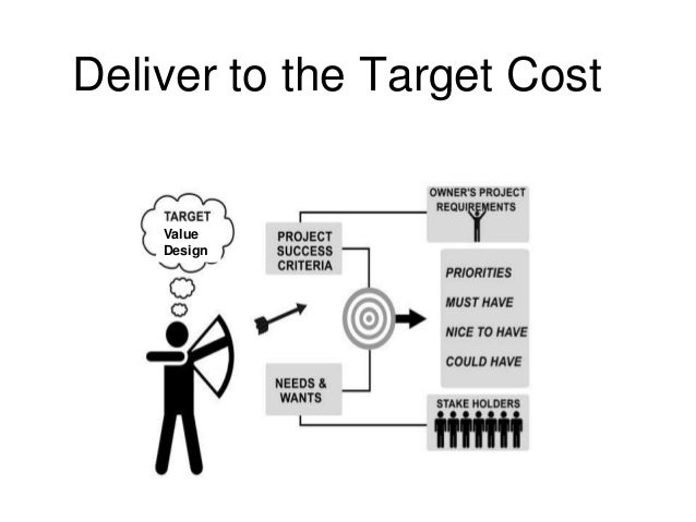 Hitting the Target with Lean Design Hey you Made it to the End! Let us know what you think about taking this or other Lean...
