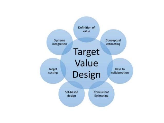 Target Value Design Workshop Intro