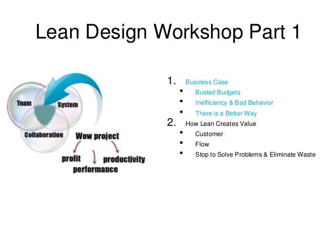 Lean Design Workshop Part 1 1. Business Case • Busted Budgets • Inefficiency & Bad Behavior • There is a Better Way 2. How...