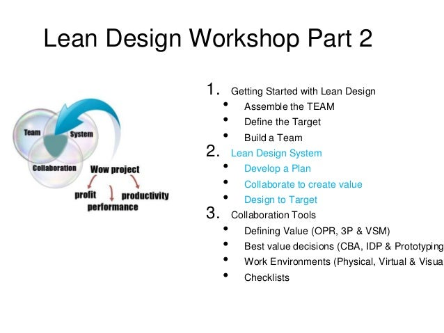 Lean Design Workshop Part 2 1. Getting Started with Lean Design • Assemble the TEAM • Define the Target • Build a Team 2. ...