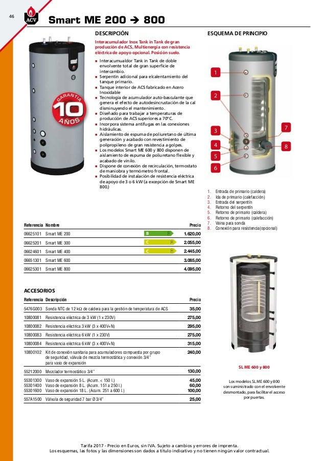 Calefaccion electricos precios gallery of bienvenido a sodimaccom todo para construir y renovar - Calefaccion electrica o gas ...