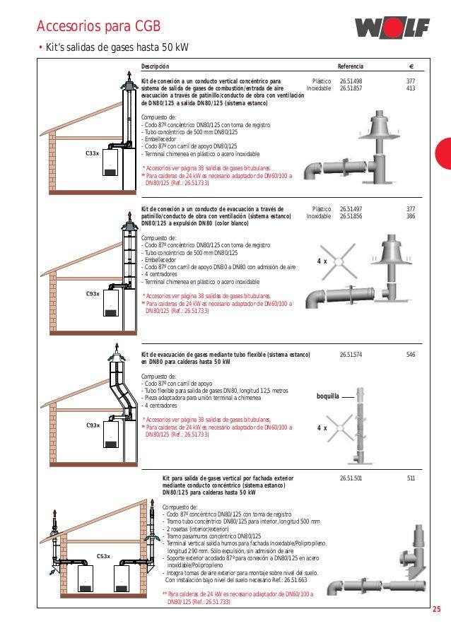 Tarifa de precios sistemas de calefaccion wolf 2014 - Tipos de calefaccion economica ...
