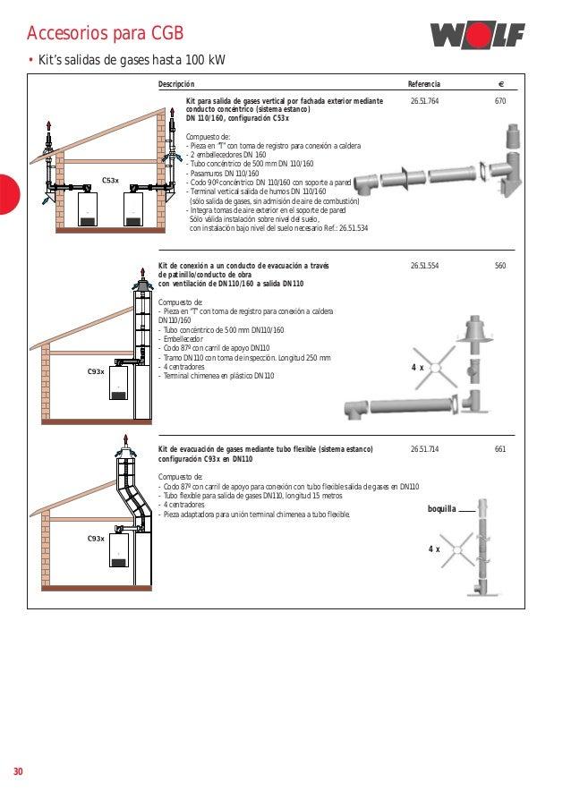 Tarifa de precios sistemas de calefaccion wolf 2014 - Sistemas de calefaccion ...