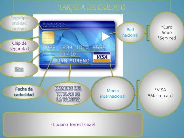 tarjeta de crédito euro grasa