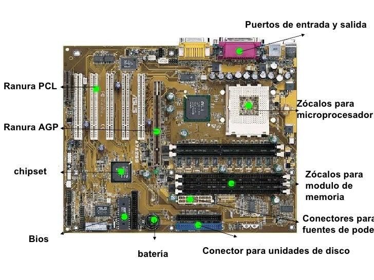 Puertos de entrada y salida Zócalos para microprocesador Zócalos para modulo de memoria Conectores para fuentes de poder C...