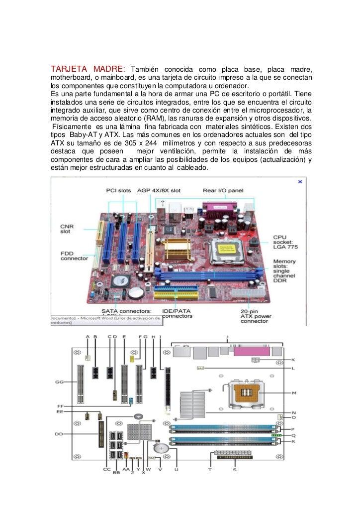 TARJETA MADRE: También conocida como placa base, placa madre,motherboard, o mainboard, es una tarjeta de circuito impreso ...