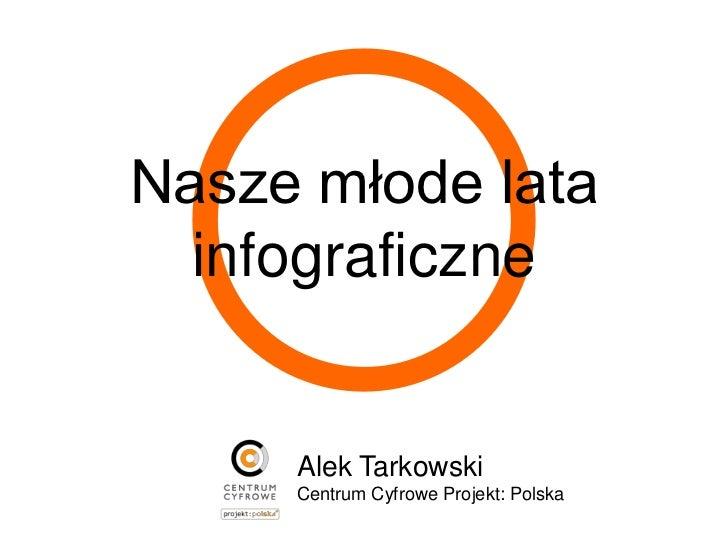 Nasze młode lata  infograficzne     Alek Tarkowski     Centrum Cyfrowe Projekt: Polska