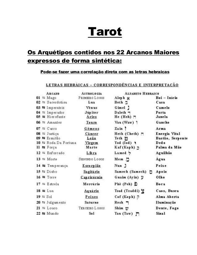 Tarot Os Arquétipos contidos nos 22 Arcanos Maiores expressos de forma sintética: Pode-se fazer uma correlação direta com ...