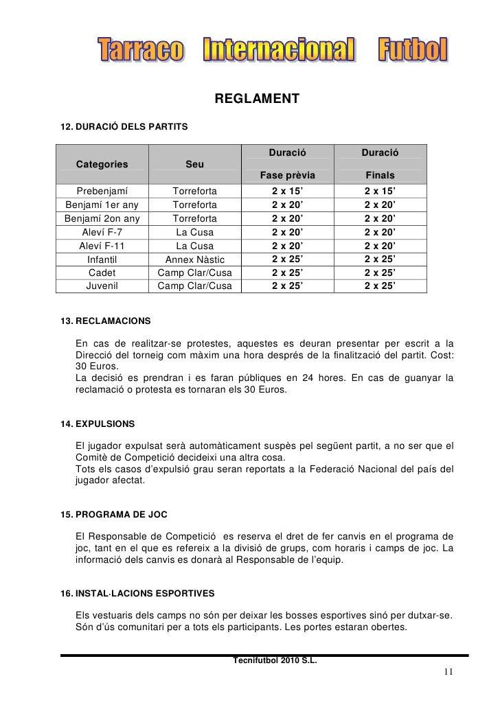 REGLAMENT  12. DURACIÓ DELS PARTITS                                               Duració              Duració   Categorie...