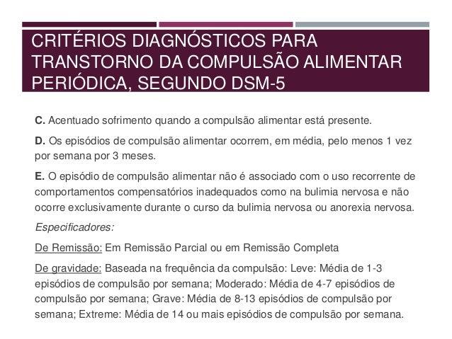 Anorexia Bulimia TCAP Obesidade Controle Perfeccionismo Rigidez Psicoticismo Sensação de Descontrole Procrastinação Incons...