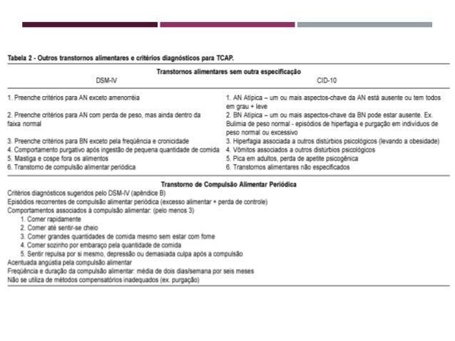 HÁ MAIS PATOLOGIAS ALÉM DESTAS CITADAS?  Códigos de Diagnóstico: CID 10 e DSM V.  Ortorexia, Vigorexia, o que são estas ...