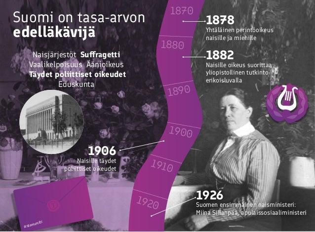 14o vuotta tasa-arvotyötä Suomessa Slide 2