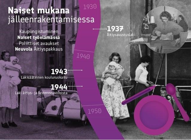 14o vuotta tasa-arvotyötä Suomessa Slide 3