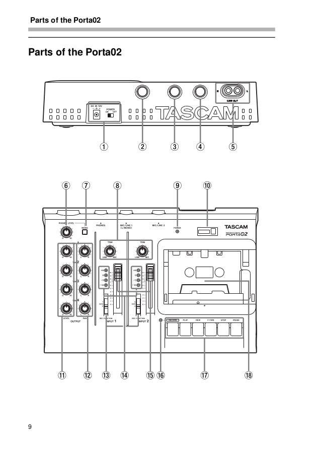 Tascam Wire Diagram - Wiring Diagram •