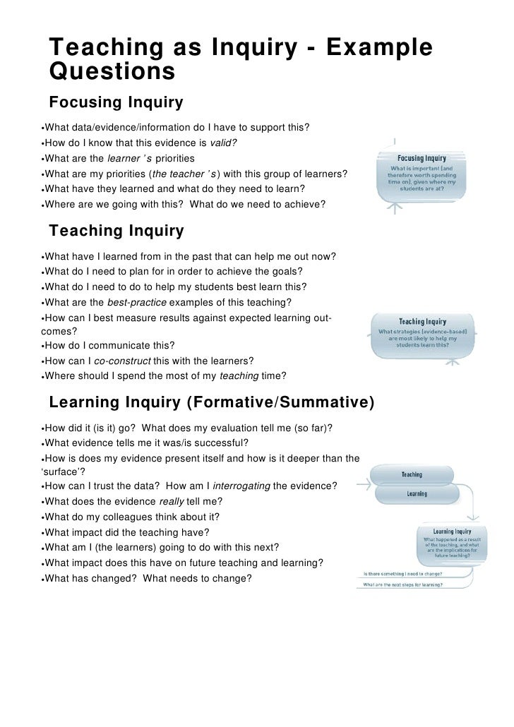 Teaching as Inquiry - Example  Questions  Focusing Inquiry •What data/evidence/information do I have to support this? •How...