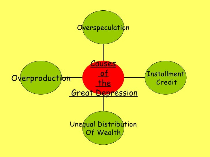 Overproduction Unequal Distribution Of Wealth Installment Credit Overspeculation Causes of the Great Depression