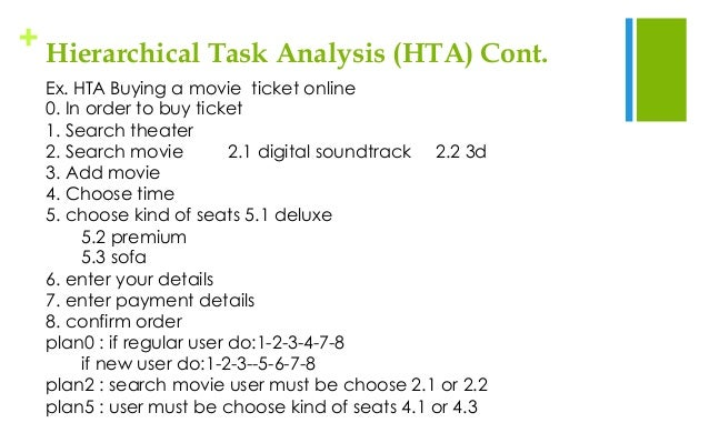 Task Analysis And Prototyping