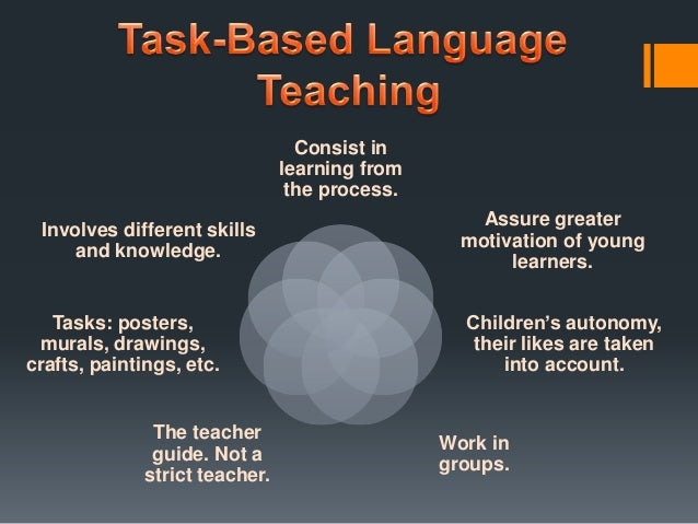 language for teachers task 4 focus on the teachers language essay Vocabulary and its importance in language learning cant aspects teachers need to be aware of and focus on are form, mean-ing, and use according to nation (2001) task of teaching english vocabulary a little daunting if so, you are.