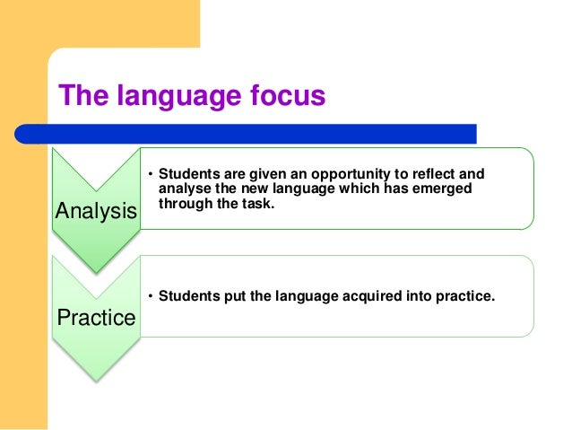 a framework for task based language teaching One avenue is task-based language teaching (tblt) tasks in language teaching were initially the focus of cognitively-oriented research (ellis 2003 skehan 2003a, 2003b) and tblt has received much recent attention from researchers and teacher trainers (samuda & bygate 2008 guichon & nicolaev 2011) tblt has.
