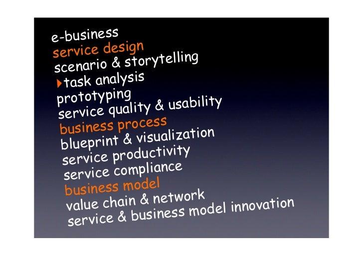 Task analysis in service design Slide 2