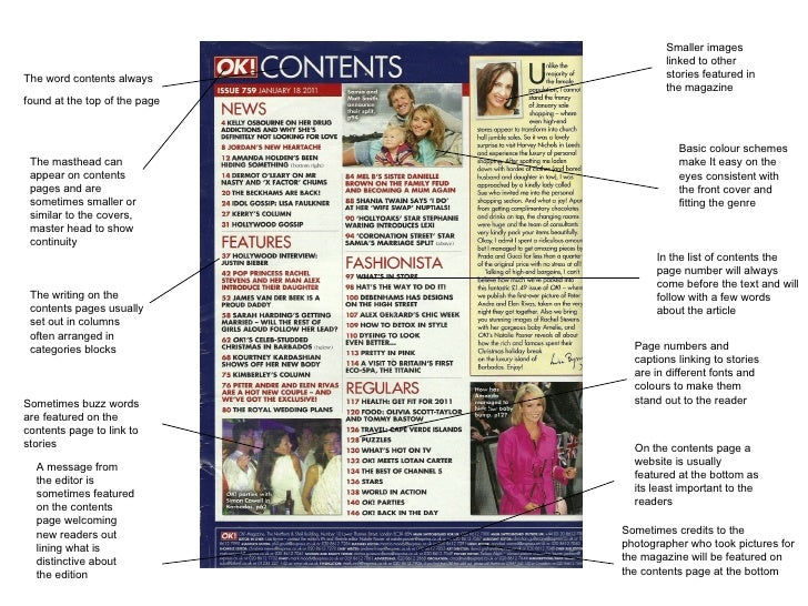 Smaller images                                       linked to otherThe word contents always               stories feature...